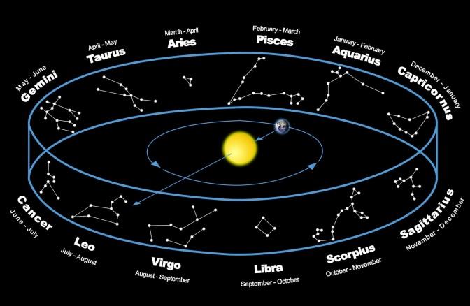 Your Horoscopes